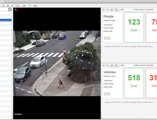 Multi-Site Cloud Based People and Vehicle Counting